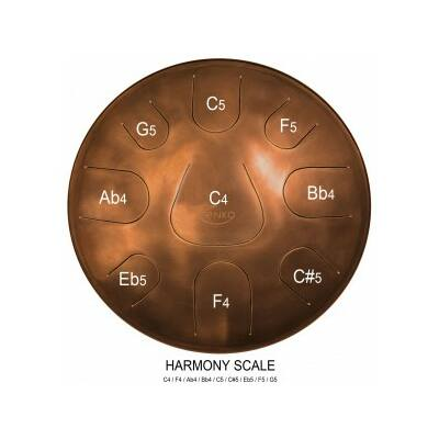 Zenko Harmony nyelves dob